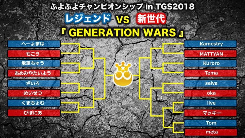 TGS2018ぷよぷよトーナメント表