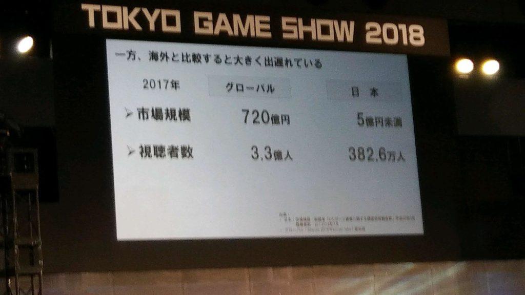 eスポーツフォーラム日本の現状2