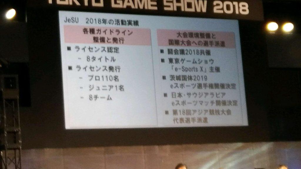 eスポーツフォーラム日本の現状3
