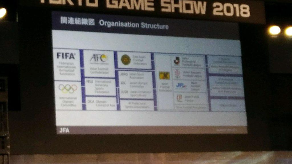 eスポーツフォーラムサッカー協会